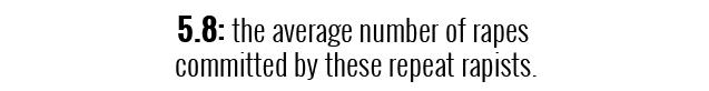 Het gemiddelde aantal verkrachtingen door 1 verkrachter op universiteiten in de VS: 5.8