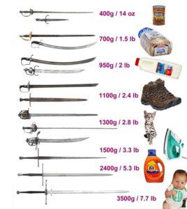 Het gewicht van verschillende zwaarden.